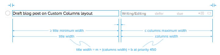 Autolayout constraint system for title and columns views