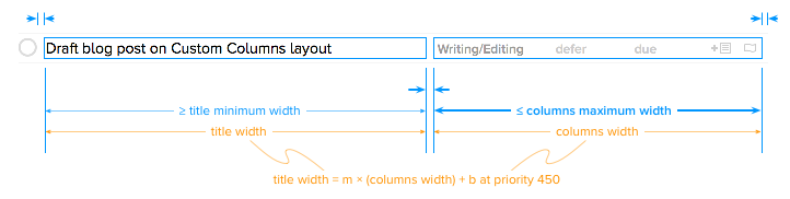 Active Auto Layout constraints in the spacious region