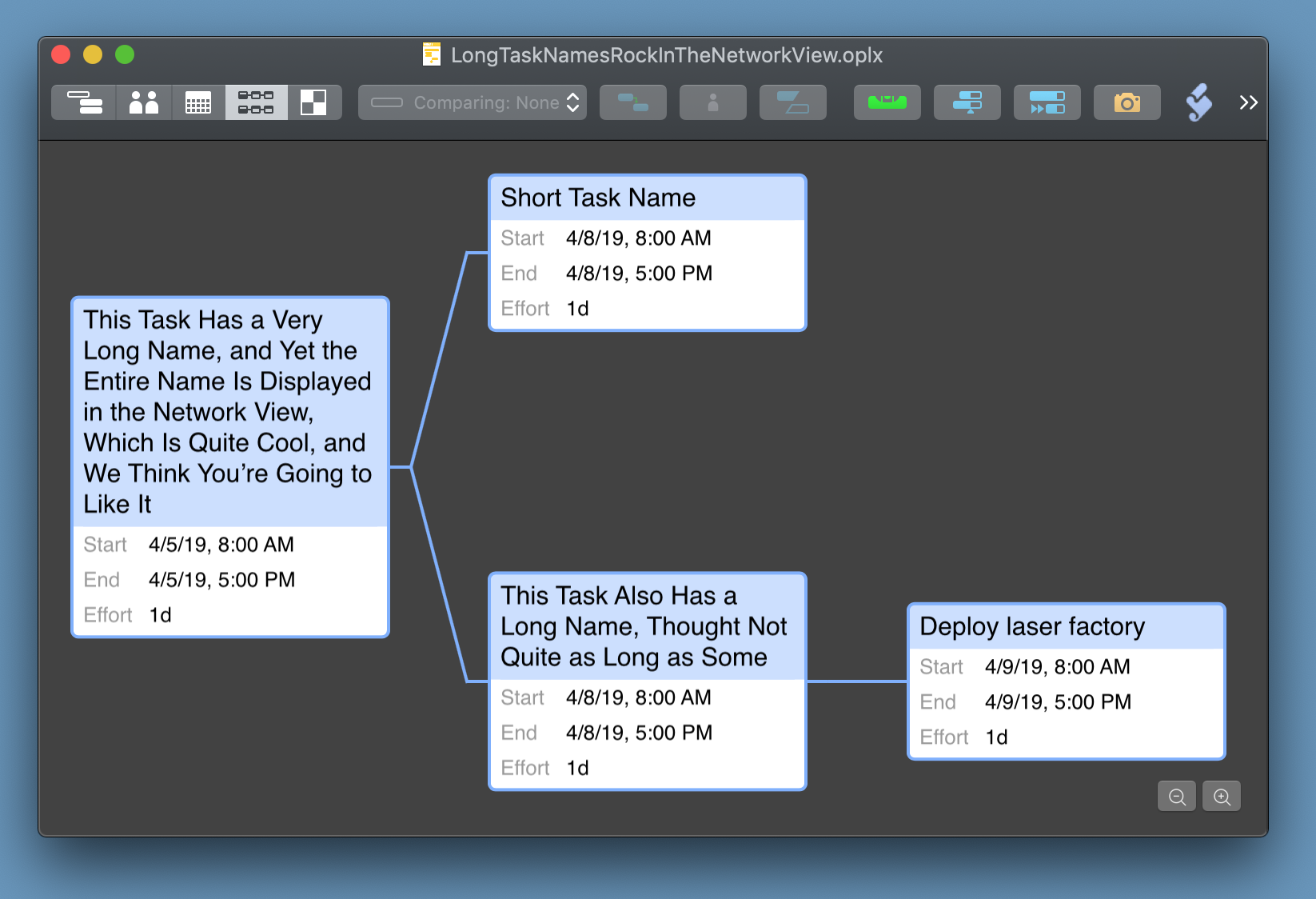 Screenshot showing long task names in OmniPlan's Network View.