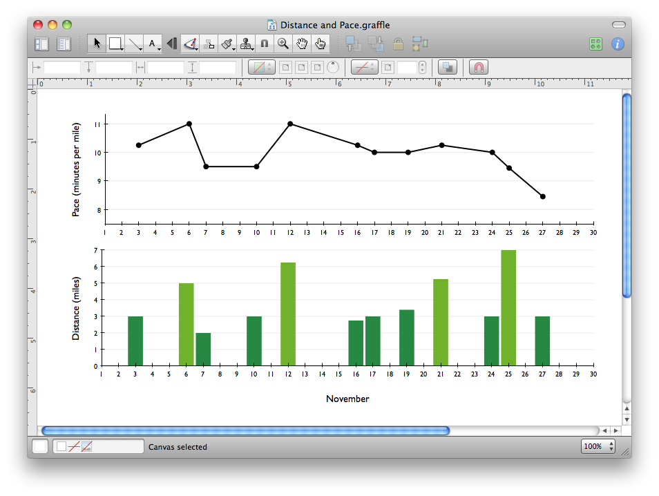 Graphs for running pace and distance were copied from OmniGraphSketcher and pasted into OmniGraffle.